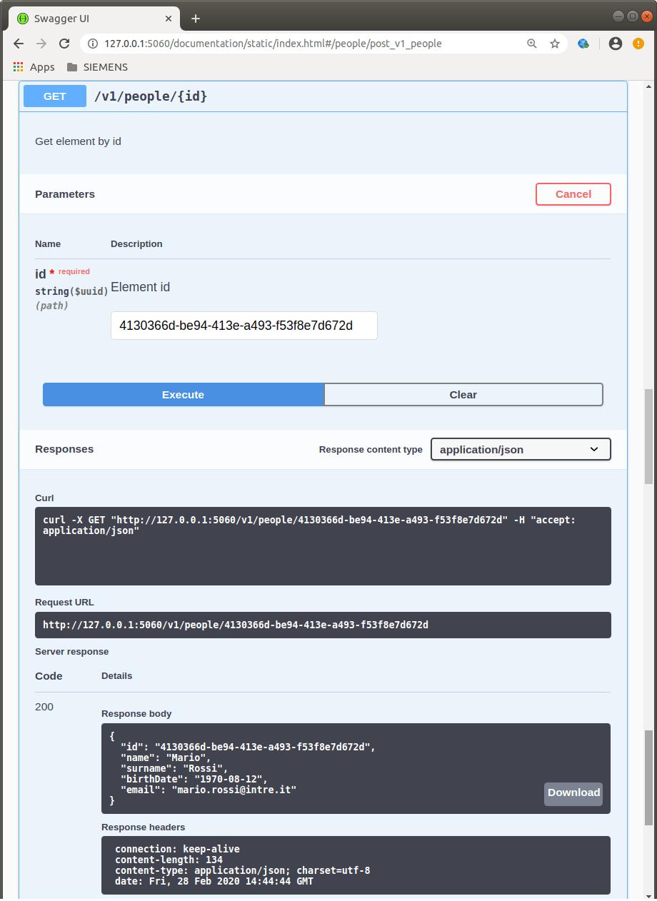Documentazione Swagger di una API REST